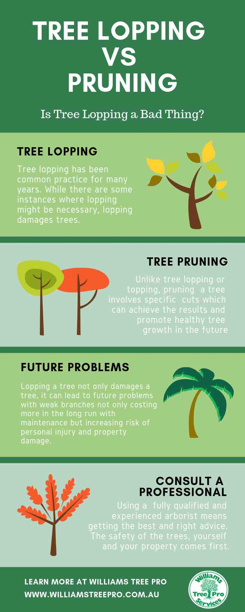tree lopping vs tree pruning