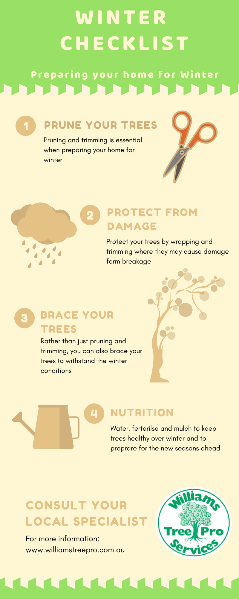 Winter Checklist Inforgraphic - Important - Prepare Home for Winter